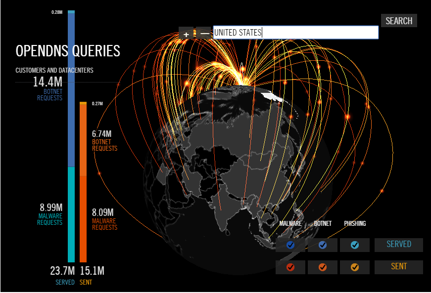 OpenDNS GlobalNetwork