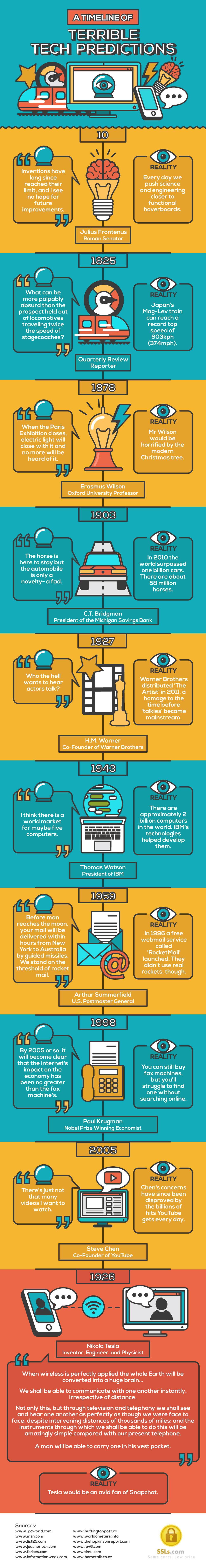Terrible Tech Predictions Infographic