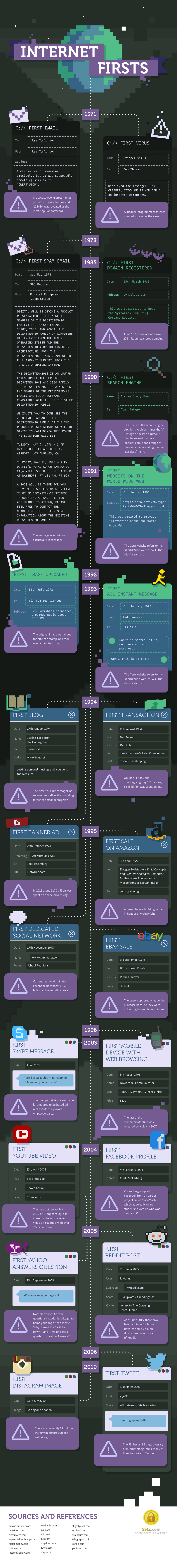 internet_firsts_infographic